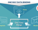 Two Way Data Binding - The Magic in AngularJS Framework