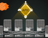 Application Centric Infrastructure - Advanced ACI Course