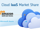 Microsoft Azure is Second to Amazon's AWS in Cloud IaaS Market Share