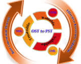 Do You Want to Transfer OST file into Outlook File?<br><br>