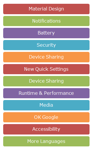 Android 5.0 Lollipop Boasts of Niche Features - Image 2