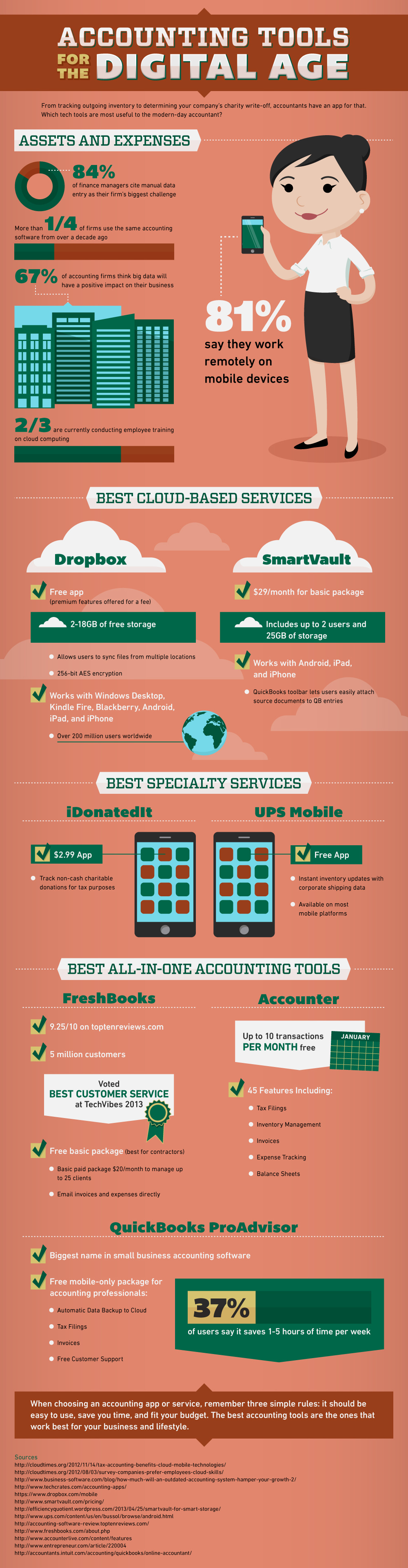 Accounting Tools For The Digital Age [INFOGRAPHIC] - Image 1
