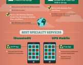 Accounting Tools For The Digital Age [INFOGRAPHIC]