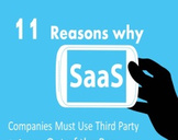 11 Reasons Why SaaS Companies Must Use Third Party Software Out of the Box<br><br>