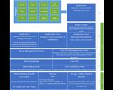 Understanding KLR, KPM, KVM, and KRE for best asp.net 5 (vNext) development practices