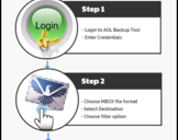 Steps to Export AOL Email to Thunderbird in a Seamless Manner<br><br>