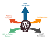 Tips to Improve The User Interface of WordPress