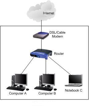 How to Use a Network Switch? - Image 2