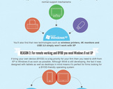 Infographic: Why you should migrate from Windows XP