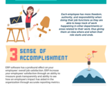 5 ways ERP can deliver ROI (Infographic)