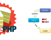 How CakePHP Relieves You From Unorganized Coding?