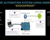 Home Automation Using Android<br><br>