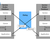 SQL Server Service Broker - A Competent Architecture by Microsoft