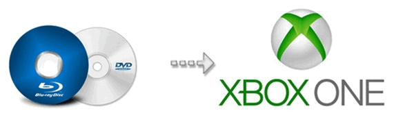 Methods to Play DVDs on Your Xbox One - Image 1
