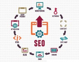Learning Search Engine Optimization (SEO) from Scratch