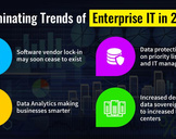 Dominating Trends of Enterprise IT in 2016