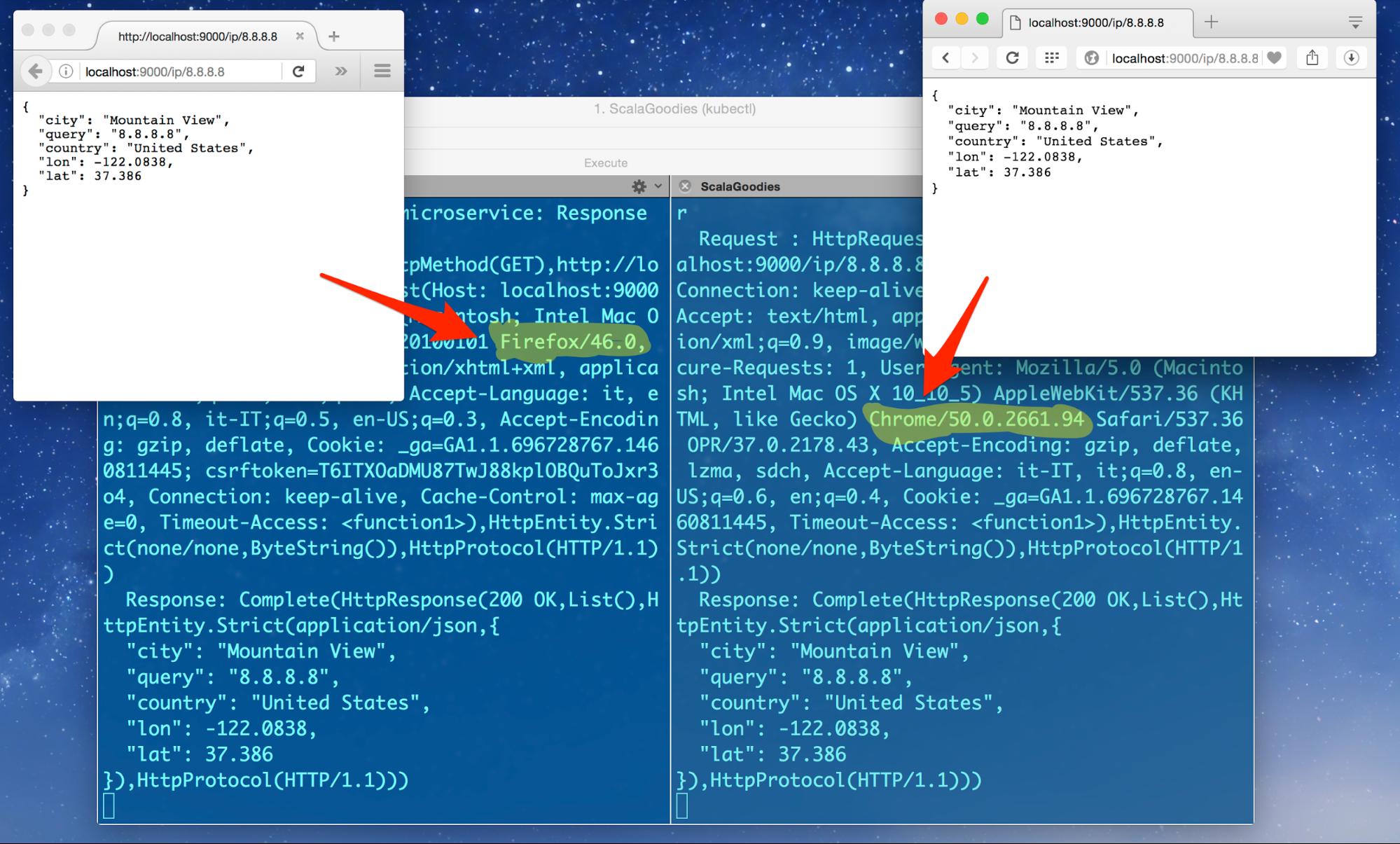 Scaling Scala: How to Dockerize Using Kubernetes - Image 7