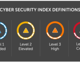 Information Security Planning and the Levels Associated