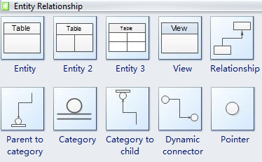 How to Create a Database Model Diagram - Image 3