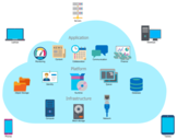 The advantages of Cloud Application Control