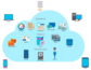 The advantages of Cloud Application Control