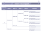Event Tree Analysis - The Risk Assessment Application Tool