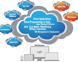 Mapping Cloud Solutions for Geospatial Professionals