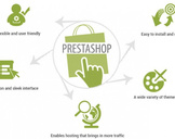 How PrestaShop Can Be Used to Develop Customized eCommerce Website