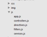 A Step-by-Step Tutorial for Your First AngularJS App