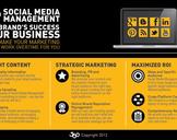 360 Celsius Social Media Managment