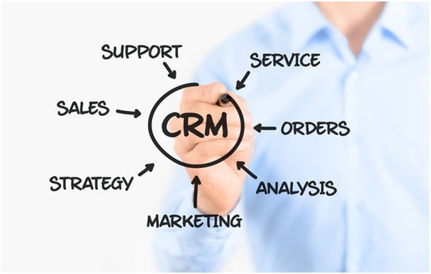 How to Choose the Right CRM Software for Your Startup - Image 1