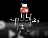 Internet Marketing - Youtube