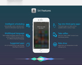 Infographic: Amazing iOS 10 Features Should Know in 3 Minutes