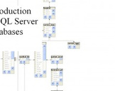 Introduction to Microsoft SQL Server Databases