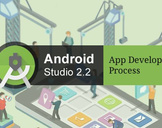 Enhance Android App Development Process with Studio 2.2