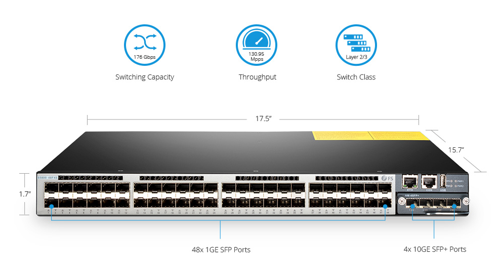 Why Should You Use A Managed Switch With PoE? - Image 1