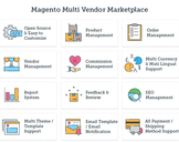 Magebay introduce magento marketplace module. Only 299$.