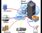 What to Consider When Looking at Cloud Server Hosting Price