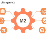 Magento marketplace extensions - Magento Extensions