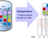 Data Deduplication Technology- The Best Protective Shield for Data List