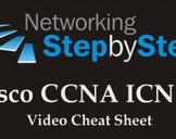 Cisco CCNA ICND1 Video Cheat Sheet