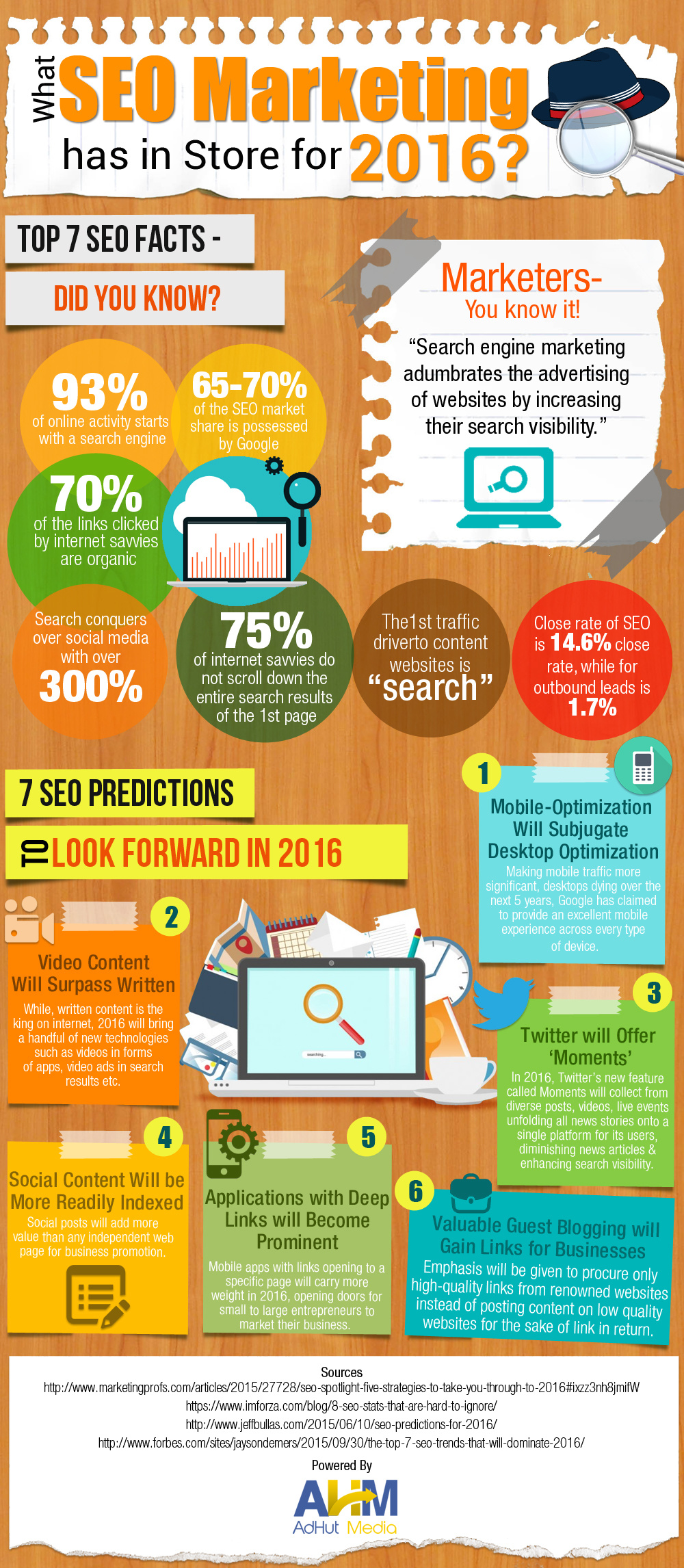 What SEO Marketing Has in Store for 2016? - Image 1