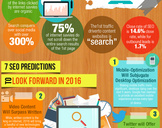 What SEO Marketing Has in Store for 2016?