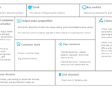 How to Make a Product Canvas - Visualize Your Product Plan