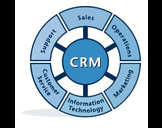 CRM for Universities