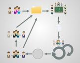 Agile Scrum Master Certification preparation Scrum framework