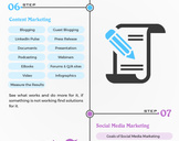 10 Steps of Digital Marketing Strategy [Infographic]