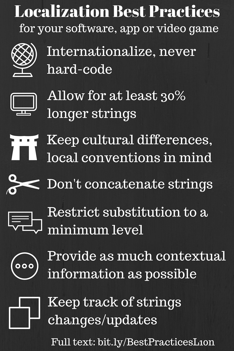 Best Practices For Software Internationalization and Localization - Image 1