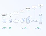 No-Fuss AI for Your App: Meet Salesforce Einstein