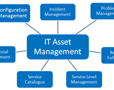 What Is IT Asset Management and Why Is It Important?<br><br>